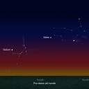 Уральцы в течение месяца смогут наблюдать за уникальным явлением - парадом пяти планет.<br /><br />Такое явление произойдет впервые за последние 11 лет, последнее наблюдалось в 2005 году. В созвездиях Скорпиона и Девы в один ряд выстроятся сразу пять планет Солнечной системы – Меркурий, Венера, Сатурн, Марс и Юпитер. <br /><br />Уникальное явление продлится до 20 февраля 2016 года, а его пик наступит 31 января. В эту дату все пять планет пойдут вплотную друг к другу и выстроятся по одну сторону Солнца. Также ожидается, что 6 февраля в треугольник выстроятся Луна, Меркурий и Венера. <br /><br />Зрелище будет доступно за 1 час до рассвета, и различить планеты можно будет невооруженным глазом. Безусловно, для оптимального созерцания лучше воспользоваться биноклем. Следующий парад планет состоится уже летом этого года. А после этого интервал явления увеличится до 10-12 лет.